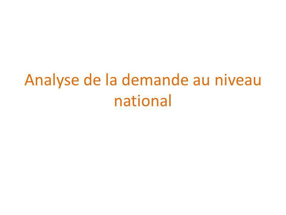 Objectifs - Conquérir de nouveaux marchés grâce à lentreprise qui rachètera les parts de PAI Partners et au rachat de marque leader comme « liberté » au Canada -Réduire lécart avec le Leader Danone Votre Analyse Equilibrée.