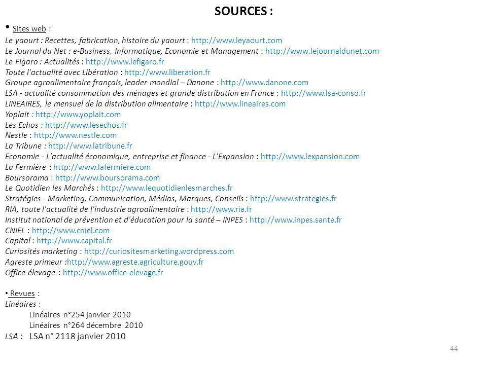 SOURCES : Sites web : Le yaourt : Recettes, fabrication, histoire du yaourt : http://www.leyaourt.com Le Journal du Net : e-Business, Informatique, Ec
