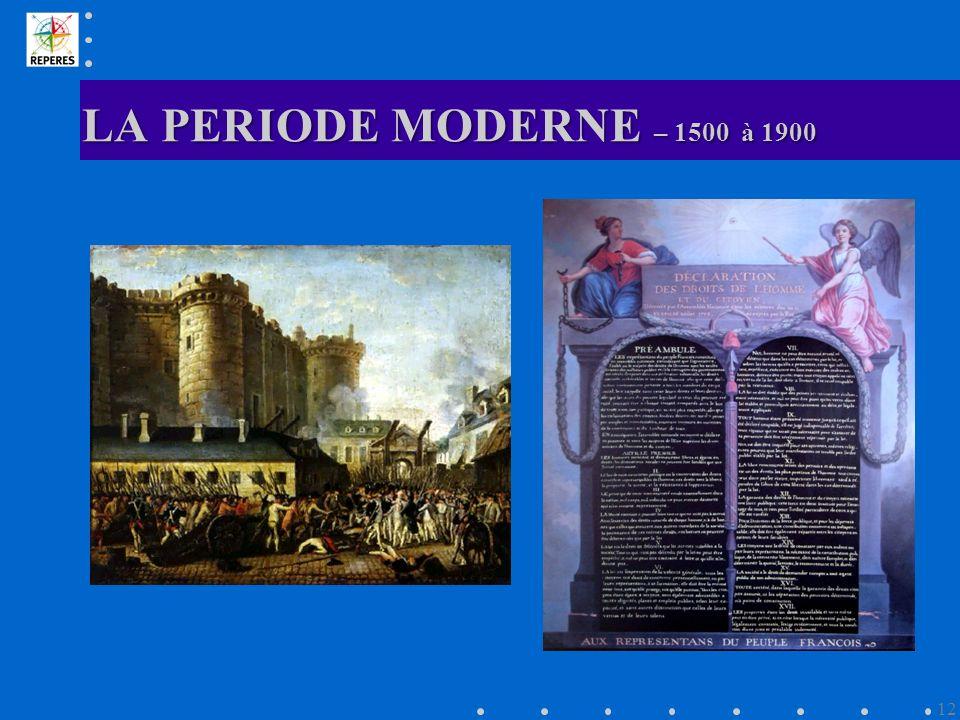 LA PERIODE MODERNE – 1500 à 1900 12