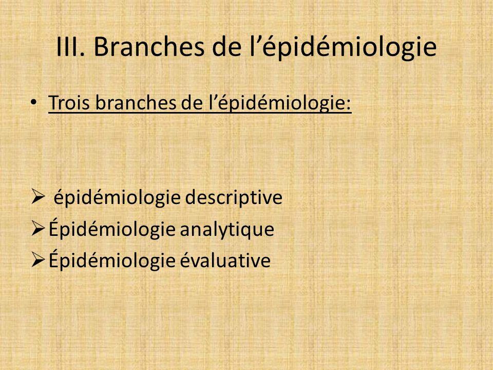 III. Branches de lépidémiologie Trois branches de lépidémiologie: épidémiologie descriptive Épidémiologie analytique Épidémiologie évaluative