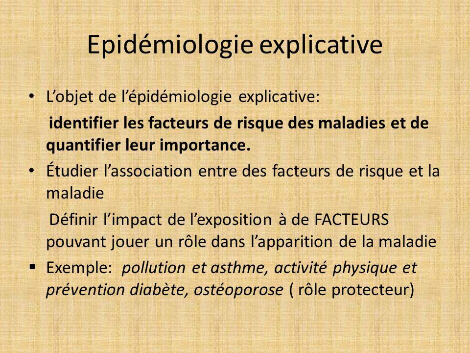 Epidémiologie explicative Lobjet de lépidémiologie explicative: identifier les facteurs de risque des maladies et de quantifier leur importance. Étudi