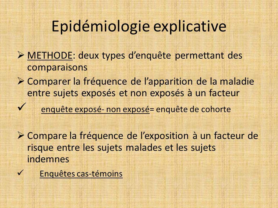 Epidémiologie explicative METHODE: deux types denquête permettant des comparaisons Comparer la fréquence de lapparition de la maladie entre sujets exp