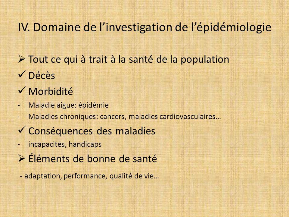 IV. Domaine de linvestigation de lépidémiologie Tout ce qui à trait à la santé de la population Décès Morbidité -Maladie aigue: épidémie -Maladies chr