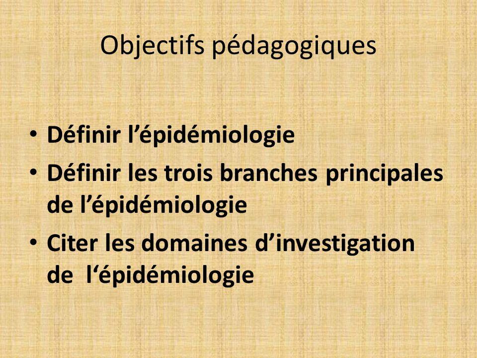 Objectifs pédagogiques Définir lépidémiologie Définir les trois branches principales de lépidémiologie Citer les domaines dinvestigation de lépidémiol