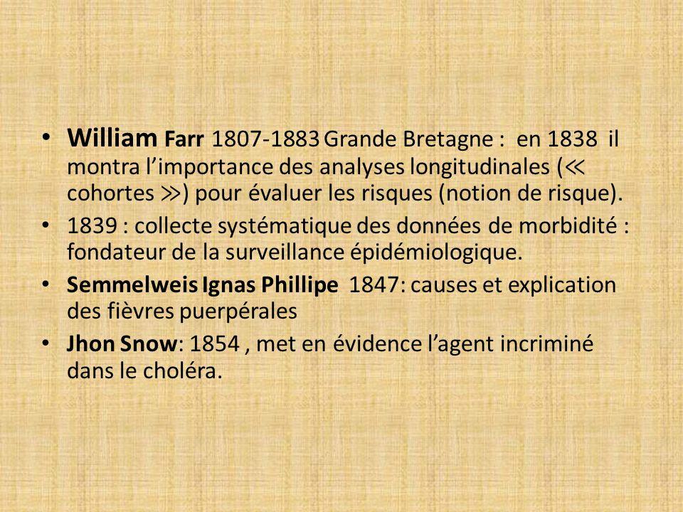 William Farr 1807-1883 Grande Bretagne : en 1838 il montra limportance des analyses longitudinales ( cohortes ) pour évaluer les risques (notion de ri
