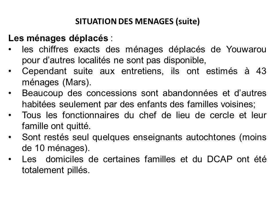 SITUATION DES MENAGES (suite) Les ménages déplacés : les chiffres exacts des ménages déplacés de Youwarou pour dautres localités ne sont pas disponibl
