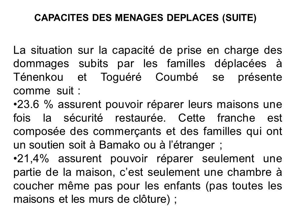 CAPACITES DES MENAGES DEPLACES (SUITE) La situation sur la capacité de prise en charge des dommages subits par les familles déplacées à Ténenkou et To