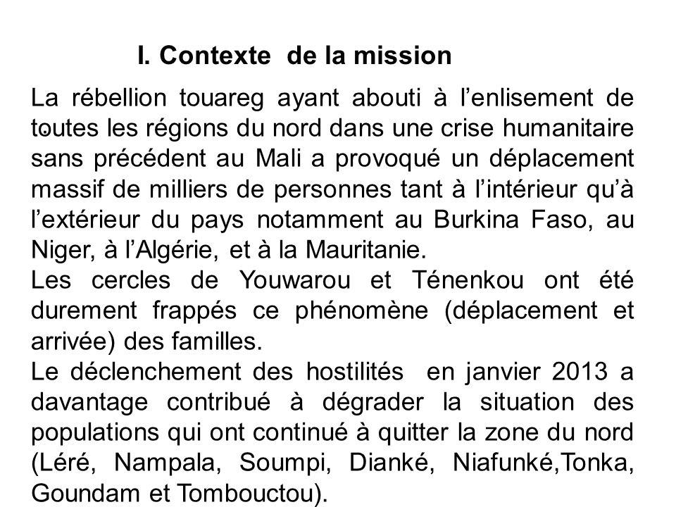 Contexte de la mission (suite) Les cercles de Youwarou et Ténenkou bien que nétant pas sous occupation des groupes armés (Indépendantistes et islamistes), ont lourdement subis des pillages et destructions au niveau des biens publics et privés.