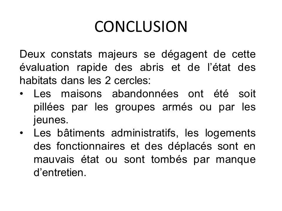 CONCLUSION Deux constats majeurs se dégagent de cette évaluation rapide des abris et de létat des habitats dans les 2 cercles: Les maisons abandonnées