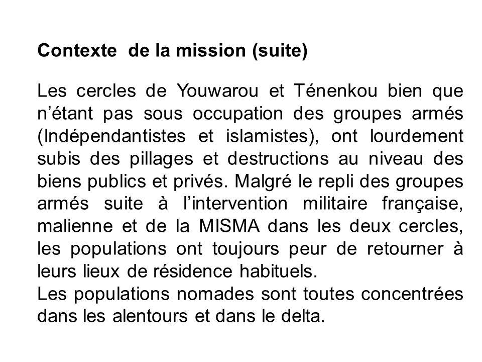 Contexte de la mission (suite) Les cercles de Youwarou et Ténenkou bien que nétant pas sous occupation des groupes armés (Indépendantistes et islamist