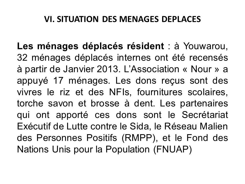 SITUATION DES MENAGES (suite) Les ménages déplacés : les chiffres exacts des ménages déplacés de Youwarou pour dautres localités ne sont pas disponible, Cependant suite aux entretiens, ils ont estimés à 43 ménages (Mars).