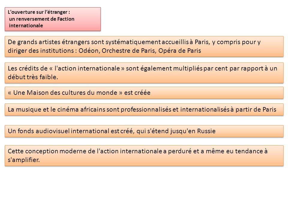 L'ouverture sur létranger : un renversement de Faction internationale L'ouverture sur létranger : un renversement de Faction internationale De grands