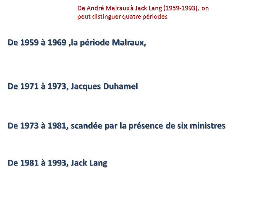De André Malraux à Jack Lang (1959-1993), on peut distinguer quatre périodes De 1959 à 1969,la période Malraux, Cette période est celle d une double rupture: Malraux rompt d une part avec l esthétique académique qui était réglée par l Institut et fait entrer la création contemporaine dans les interventions de l État il rompt d autre part avec les modalités de gestion d un secrétariat d État aux Beaux-Arts accolé au ministère de l Éducation nationale pour constituer un ministère De plein exercice arrimé à la démocratisation et à la modernisation par la planification quinquennale du Commissariat général au Plan.