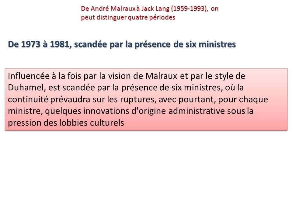 De André Malraux à Jack Lang (1959-1993), on peut distinguer quatre périodes De 1981 à 1993, Jack Lang Marquée par la continuité avec les politiques Malraux et Duhamel, elle renforce cependant leurs lignes de rupture modernistes grâce à un saut quantitatif dans le financement, et par de nouvelles ruptures qui peuvent concerner soit le champ du ministère de la Culture (l inclusion des arts mineurs), soit des rapports inédits avec l économie