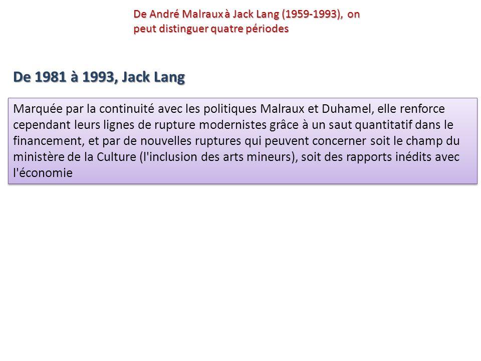 De André Malraux à Jack Lang (1959-1993), on peut distinguer quatre périodes De 1981 à 1993, Jack Lang Marquée par la continuité avec les politiques M