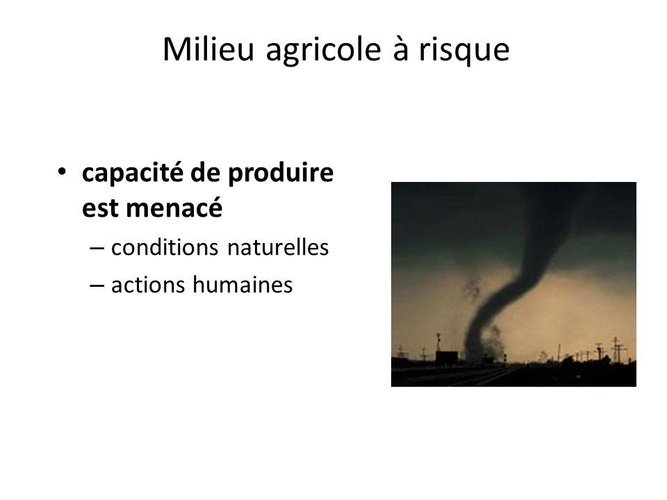 Milieu agricole à risque capacité de produire est menacé – conditions naturelles – actions humaines