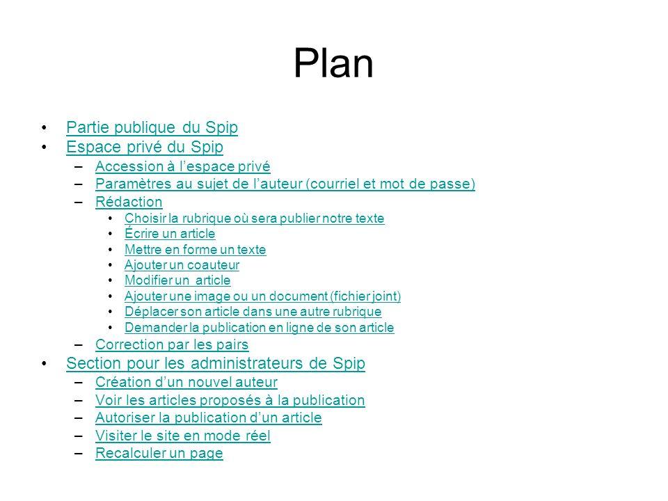 Plan Partie publique du Spip Espace privé du Spip –Accession à lespace privéAccession à lespace privé –Paramètres au sujet de lauteur (courriel et mot