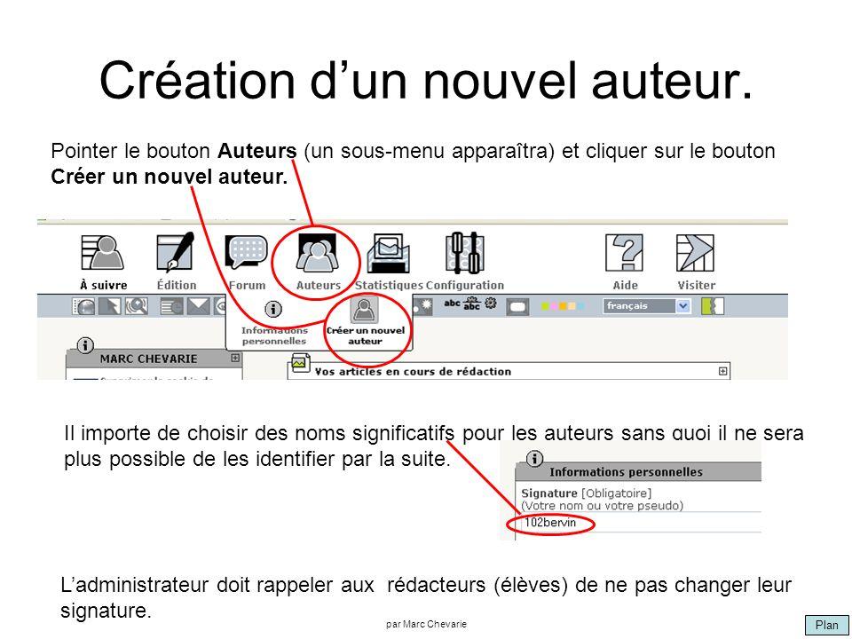 Plan par Marc Chevarie Création dun nouvel auteur. Pointer le bouton Auteurs (un sous-menu apparaîtra) et cliquer sur le bouton Créer un nouvel auteur