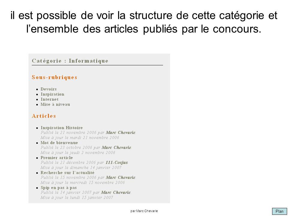 Plan par Marc Chevarie il est possible de voir la structure de cette catégorie et lensemble des articles publiés par le concours.
