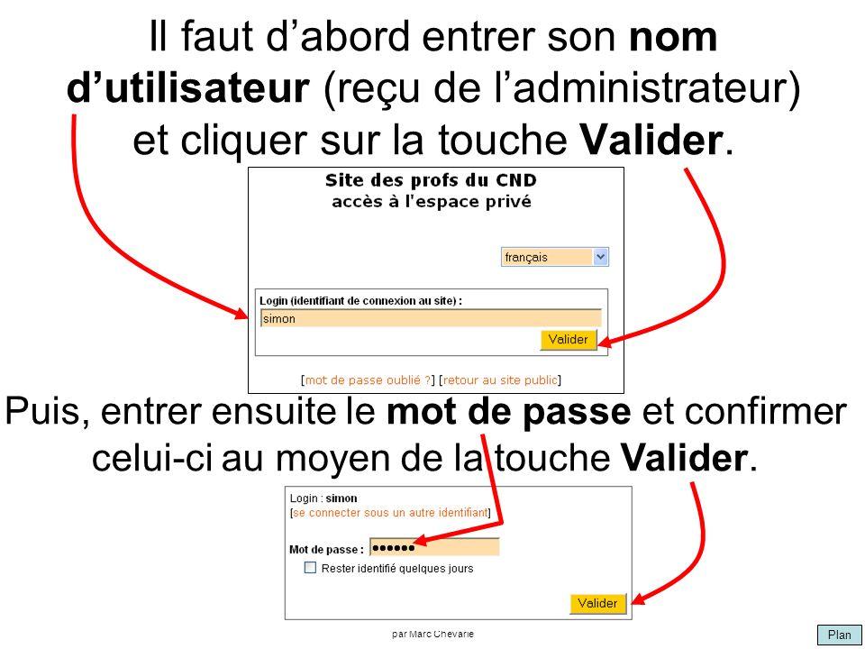 Plan par Marc Chevarie Il faut dabord entrer son nom dutilisateur (reçu de ladministrateur) et cliquer sur la touche Valider. Puis, entrer ensuite le