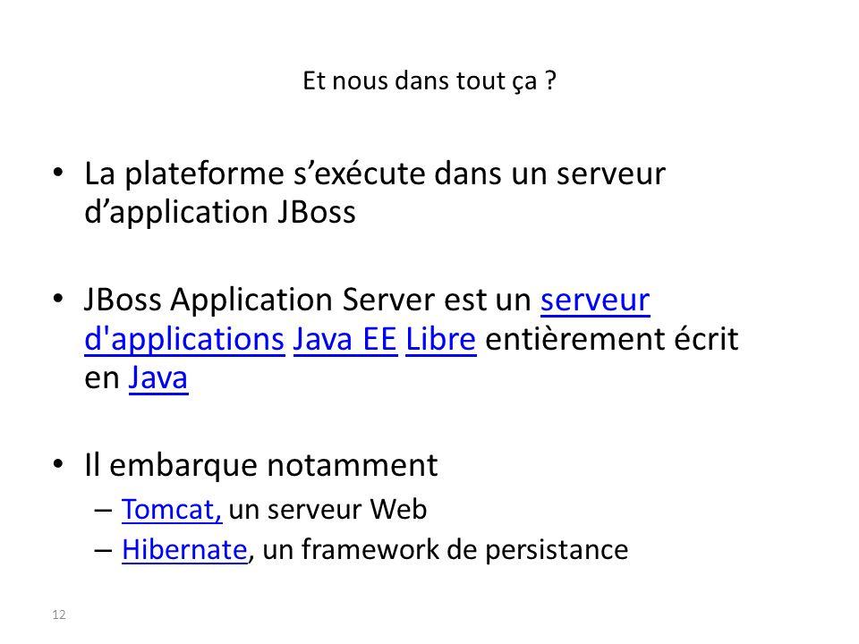 Et nous dans tout ça ? La plateforme sexécute dans un serveur dapplication JBoss JBoss Application Server est un serveur d'applications Java EE Libre