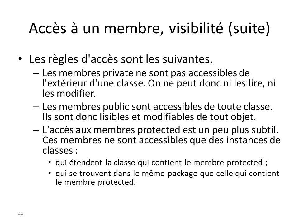 Accès à un membre, visibilité (suite) Les règles d'accès sont les suivantes. – Les membres private ne sont pas accessibles de l'extérieur d'une classe
