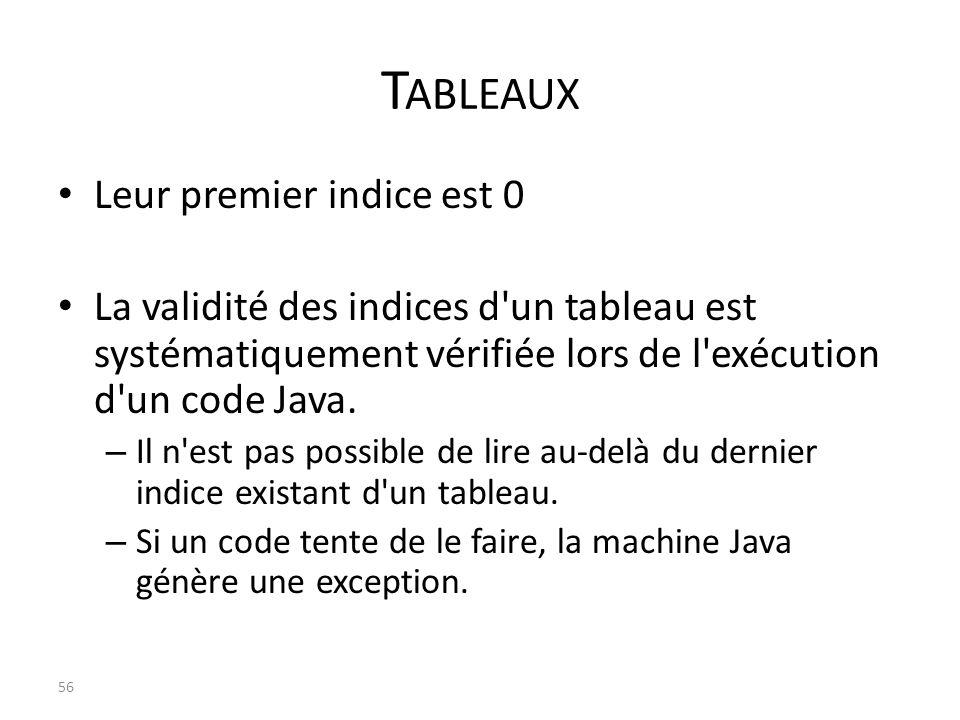T ABLEAUX Leur premier indice est 0 La validité des indices d'un tableau est systématiquement vérifiée lors de l'exécution d'un code Java. – Il n'est