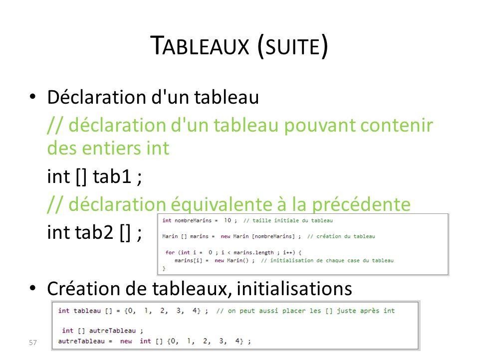 T ABLEAUX ( SUITE ) Déclaration d'un tableau // déclaration d'un tableau pouvant contenir des entiers int int [] tab1 ; // déclaration équivalente à l