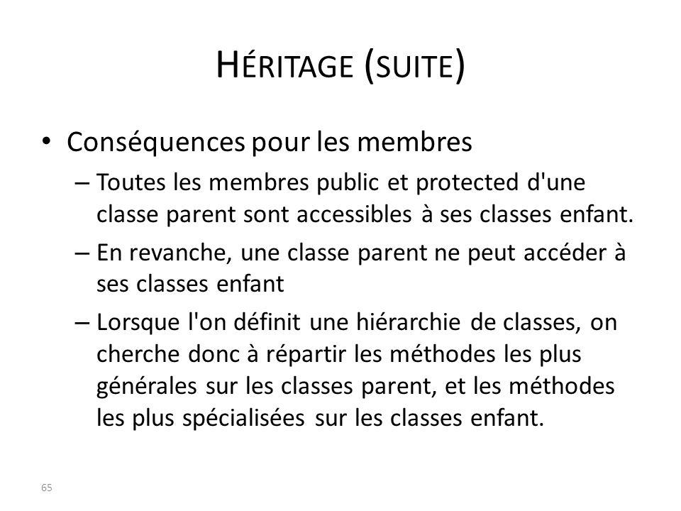H ÉRITAGE ( SUITE ) Conséquences pour les membres – Toutes les membres public et protected d'une classe parent sont accessibles à ses classes enfant.