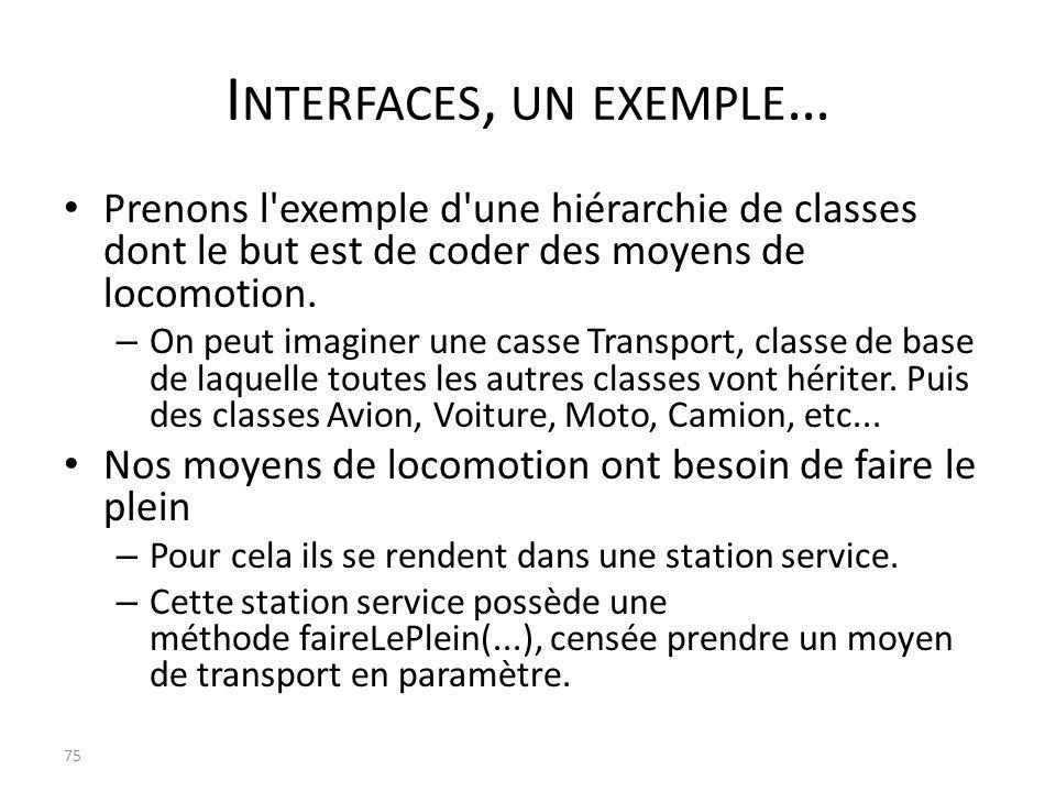 I NTERFACES, UN EXEMPLE … Prenons l'exemple d'une hiérarchie de classes dont le but est de coder des moyens de locomotion. – On peut imaginer une cass