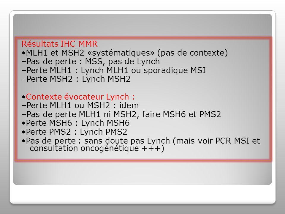 Résultats IHC MMR MLH1 et MSH2 «systématiques» (pas de contexte) –Pas de perte : MSS, pas de Lynch –Perte MLH1 : Lynch MLH1 ou sporadique MSI –Perte MSH2 : Lynch MSH2 Contexte évocateur Lynch : –Perte MLH1 ou MSH2 : idem –Pas de perte MLH1 ni MSH2, faire MSH6 et PMS2 Perte MSH6 : Lynch MSH6 Perte PMS2 : Lynch PMS2 Pas de perte : sans doute pas Lynch (mais voir PCR MSI et consultation oncogénétique +++)
