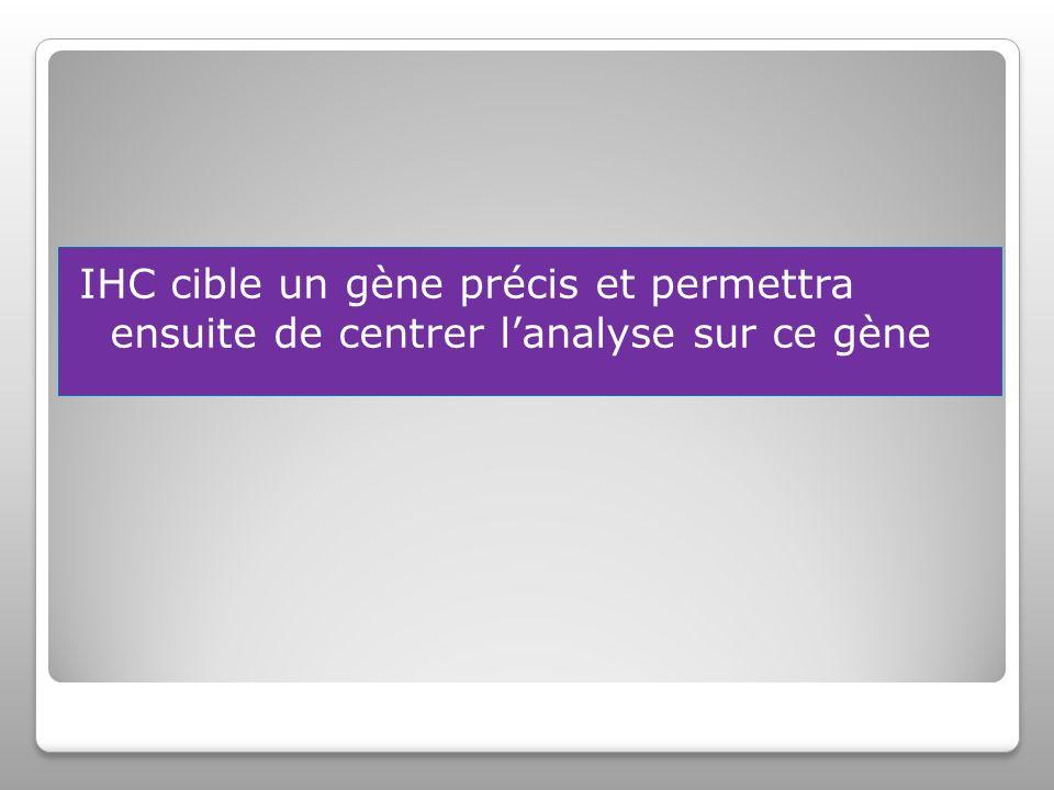 IHC cible un gène précis et permettra ensuite de centrer lanalyse sur ce gène