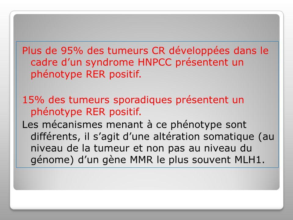 Plus de 95% des tumeurs CR développées dans le cadre dun syndrome HNPCC présentent un phénotype RER positif.