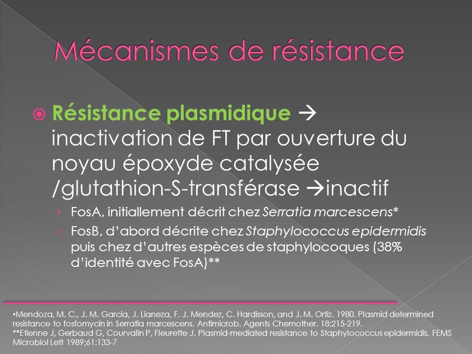 Résistance plasmidique inactivation de FT par ouverture du noyau époxyde catalysée /glutathion-S-transférase inactif FosA, initiallement décrit chez S