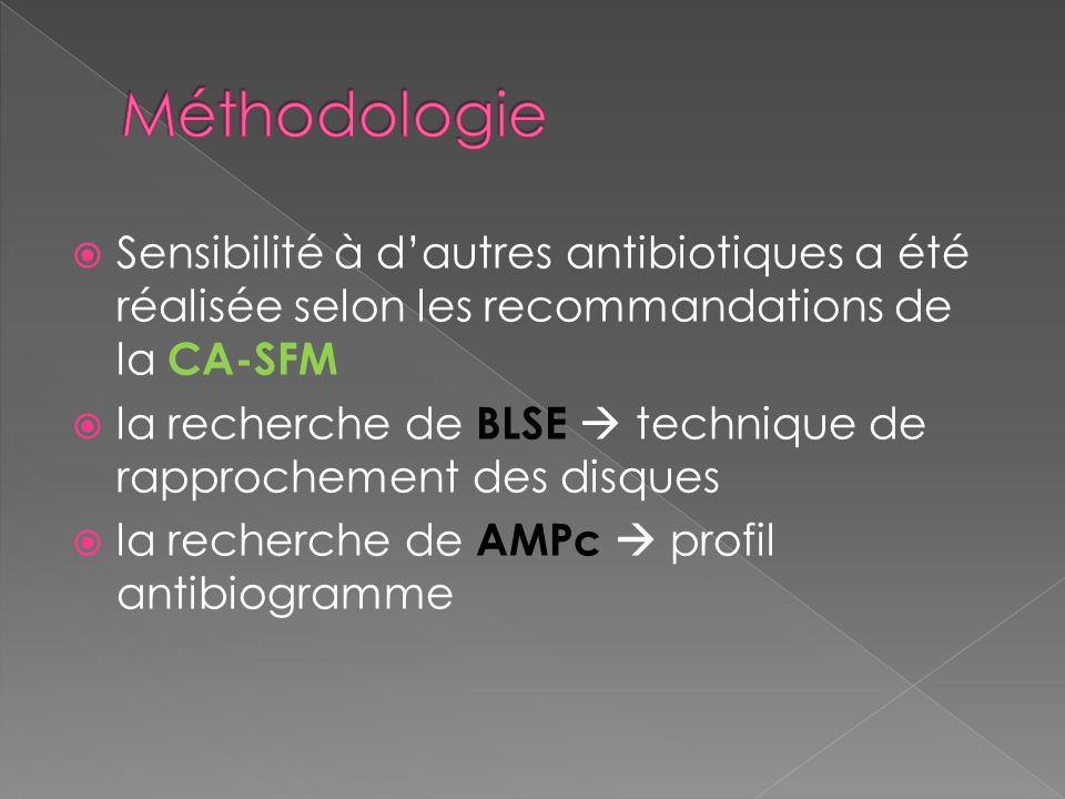 Sensibilité à dautres antibiotiques a été réalisée selon les recommandations de la CA-SFM la recherche de BLSE technique de rapprochement des disques