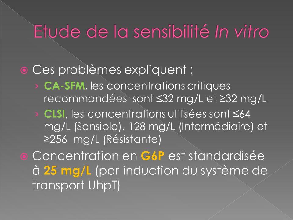 Ces problèmes expliquent : CA-SFM, les concentrations critiques recommandées sont 32 mg/L et 32 mg/L CLSI, les concentrations utilisées sont 64 mg/L (