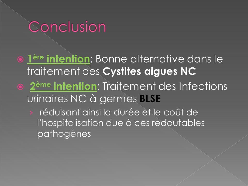 1 ère intention : Bonne alternative dans le traitement des Cystites aigues NC 2 ème intention : Traitement des Infections urinaires NC à germes BLSE r