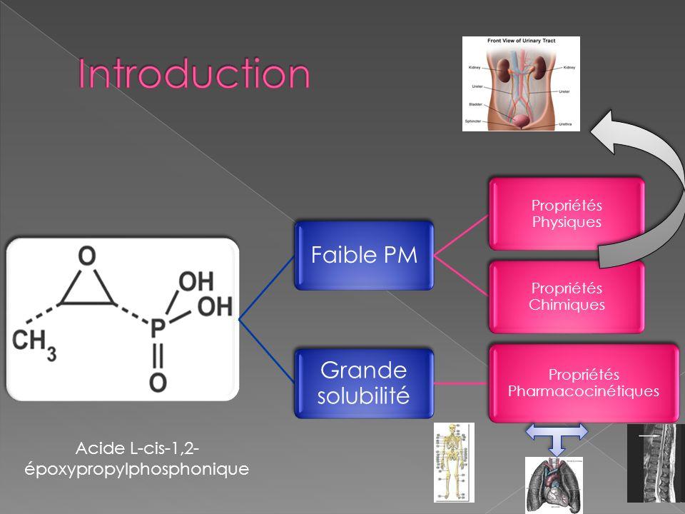 Faible PM Propriétés Physiques Propriétés Chimiques Grande solubilité Propriétés Pharmacocinétiques Acide L-cis-1,2- époxypropylphosphonique