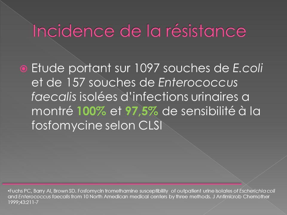 Etude portant sur 1097 souches de E.coli et de 157 souches de Enterococcus faecalis isolées dinfections urinaires a montré 100% et 97,5% de sensibilit