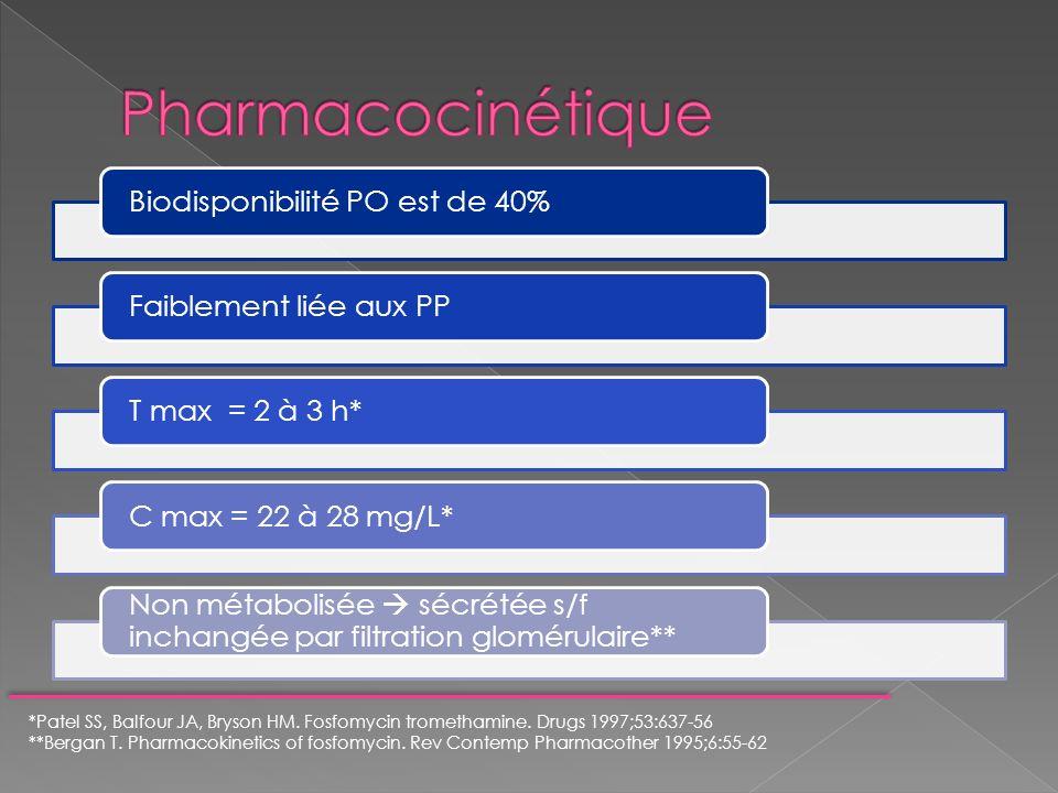 Etude ECO-SENS conduite dans 16 pays européens et au Canada a déterminé le taux de résistance chez E.coli dans les infections urinaires basses non compliqués chez les femmes 18 à 65 ans entre 1999 et 2000 : sur 2478 souches, seulement 0,7% étaient classées résistantes (CMI 64 mg/L).