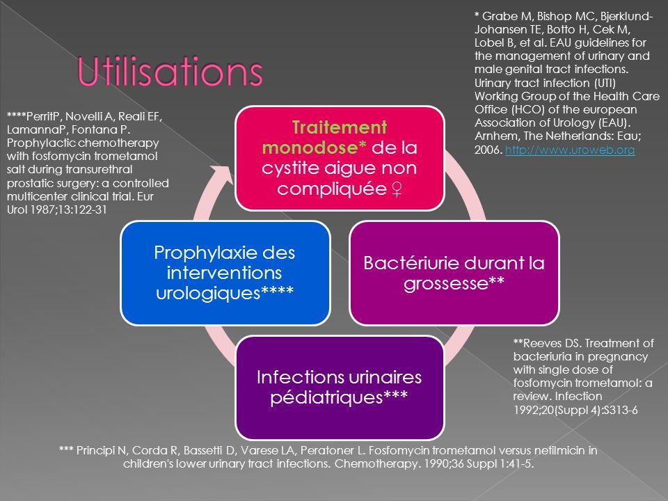 Traitement monodose* de la cystite aigue non compliquée Bactériurie durant la grossesse** Infections urinaires pédiatriques*** Prophylaxie des interve