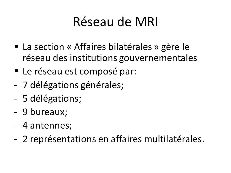 Réseau de MRI La section « Affaires bilatérales » gère le réseau des institutions gouvernementales Le réseau est composé par: -7 délégations générales; -5 délégations; -9 bureaux; -4 antennes; -2 représentations en affaires multilatérales.