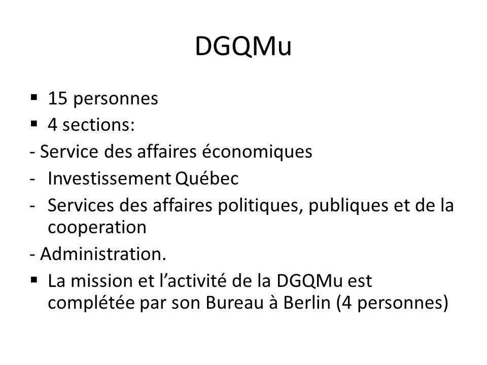 DGQMu 15 personnes 4 sections: - Service des affaires économiques -Investissement Québec -Services des affaires politiques, publiques et de la cooperation - Administration.