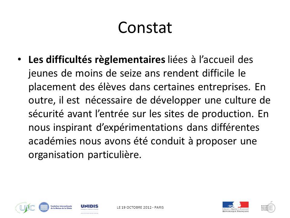 LE 19 OCTOBRE 2012 - PARIS Constat Les difficultés règlementaires liées à laccueil des jeunes de moins de seize ans rendent difficile le placement des élèves dans certaines entreprises.