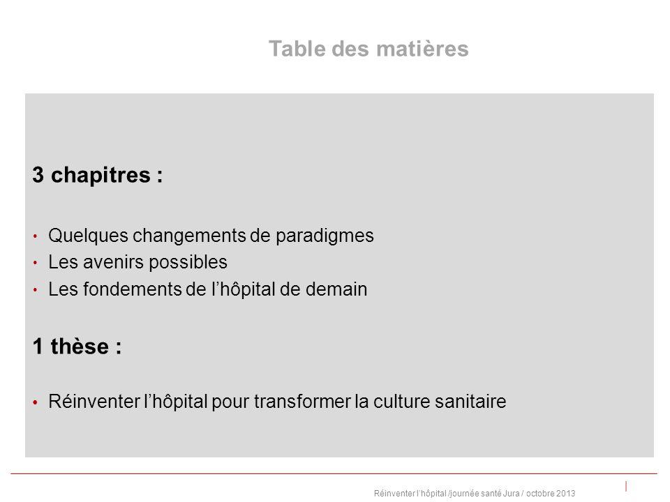 | 3 chapitres : Quelques changements de paradigmes Les avenirs possibles Les fondements de lhôpital de demain 1 thèse : Réinventer lhôpital pour transformer la culture sanitaire 2 Table des matières Réinventer lhôpital /journée santé Jura / octobre 2013