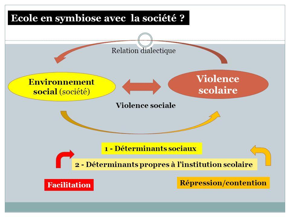 Violence scolaire Environnement social (société) Violence sociale 1 - Déterminants sociaux Facilitation Répression/contention 2 - Déterminants propres