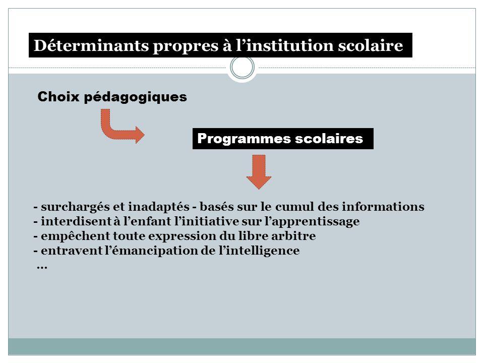 Déterminants propres à linstitution scolaire - surchargés et inadaptés - basés sur le cumul des informations - interdisent à lenfant linitiative sur l