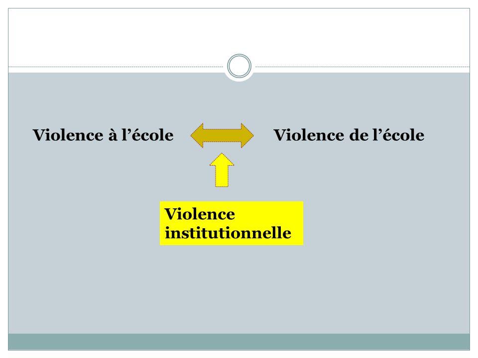 Violence à lécoleViolence de lécole Violence institutionnelle