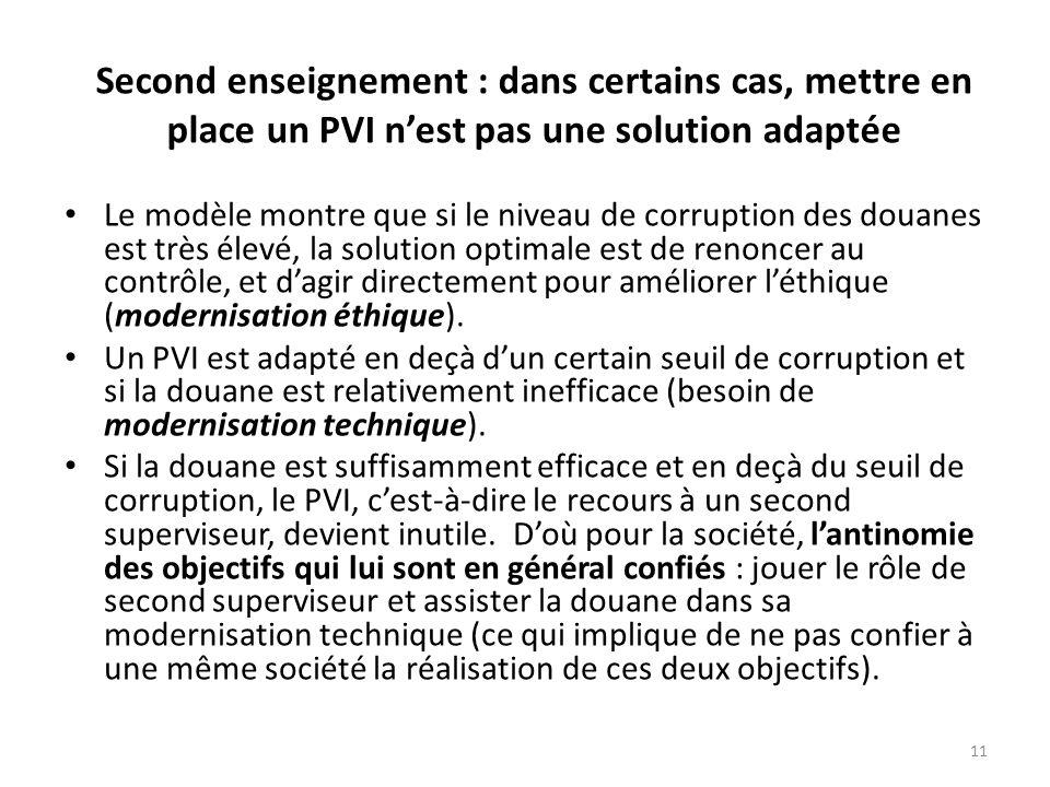 11 Second enseignement : dans certains cas, mettre en place un PVI nest pas une solution adaptée Le modèle montre que si le niveau de corruption des douanes est très élevé, la solution optimale est de renoncer au contrôle, et dagir directement pour améliorer léthique (modernisation éthique).
