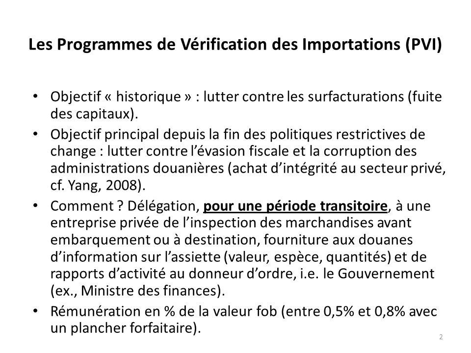 2 Les Programmes de Vérification des Importations (PVI) Objectif « historique » : lutter contre les surfacturations (fuite des capitaux).